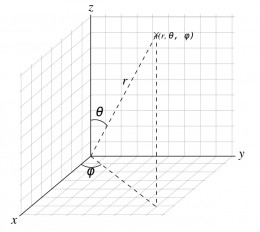 Spherical with grid