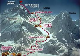 A look at Everest from a high elevation