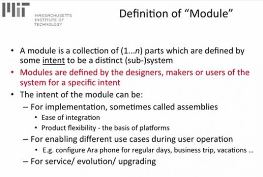 Definition of module