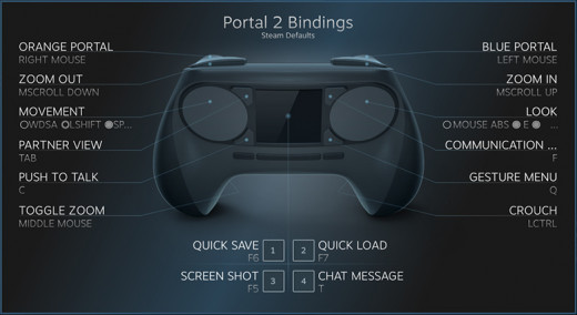 One of the earlier designs of the controller, featuring touchscreen in the middle