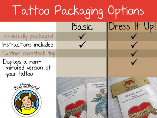 Basic vs. Dress It Up Packaging