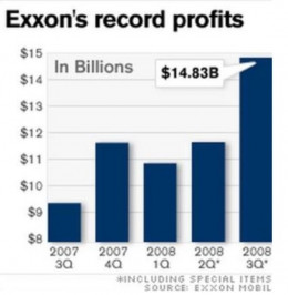 Despite world record profits, US taxpayers are still giving oil companies like Exxon Mobil huge tax subsidies.