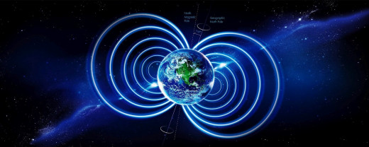 The earth's magnetic field if fading fast.