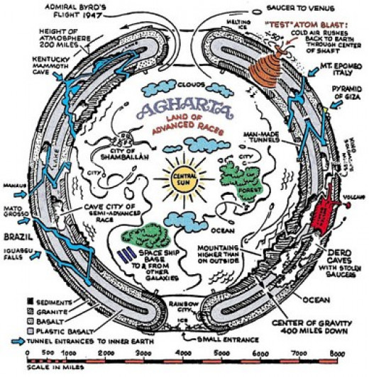 This map shows the various tunnel systems that lin the interior of our Earth with the surface.