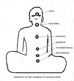 Aathara Sthalam: Abodes of Shiva, Guardian of the Tantrik Chakra-s of the human body