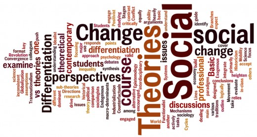 Cultural change – changes in to the culture of a society