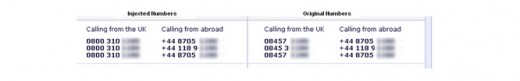 Figure 5: Dynamically altered bank contact details (Source: Symantec 2011).