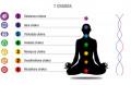 Chakras and Healing Crystals