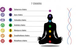 Chakras and Healing Crystals