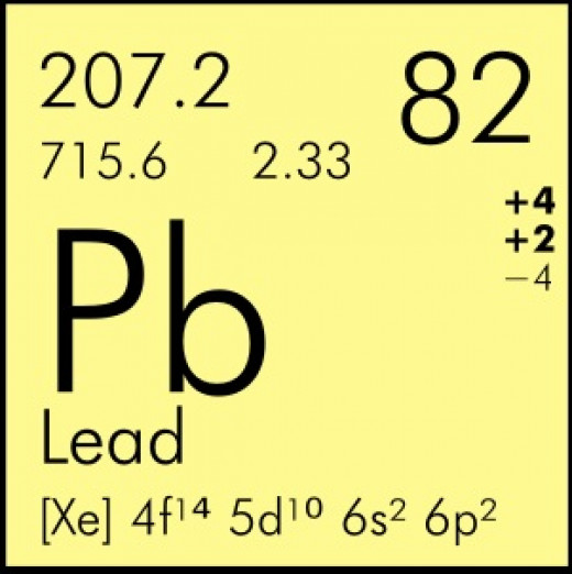 PB. The symbol for lead. Public domain.