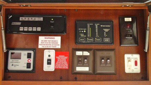 Monitor Panel