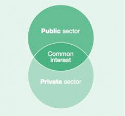 Public and Private Partnerships-PPPs