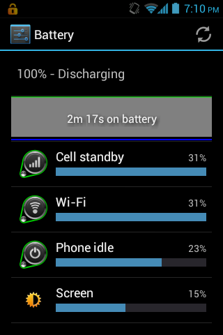 Battery stats on my phone