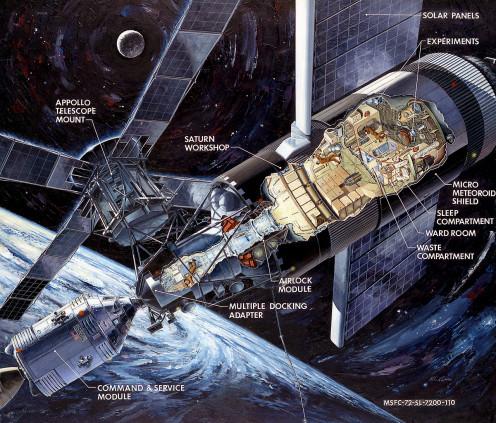 Blueprint of Skylab