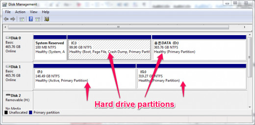 Typical disk drive partitions in Windows