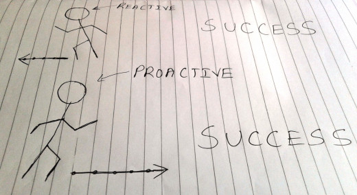 Being Proactive brings you closer to Success!