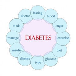 All about diabetes and its treatment