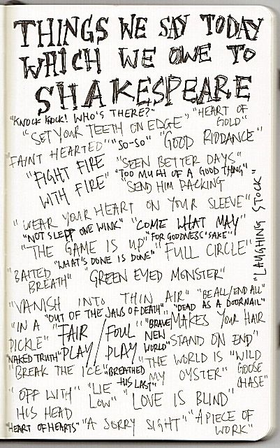 Quotes we use every day that came from William Shakespeare