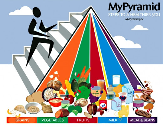 The American MyPyramid version that applied before it was replaced by MyPlate