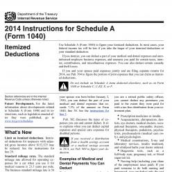 IRS Audit! Schedule A Deductions