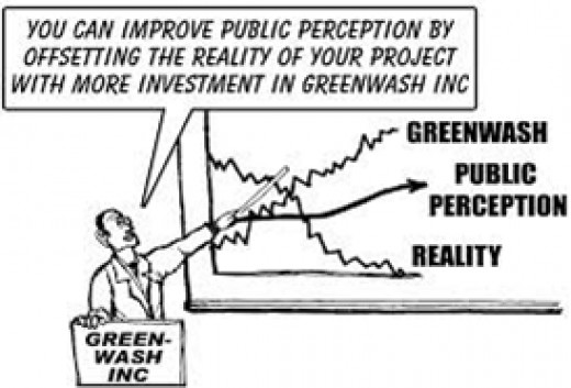 The way green-washing works. Captured from www.ourbreathingplanet.com