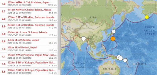 Map of May 2015 earthquakes of at least 6.75 magnitude.