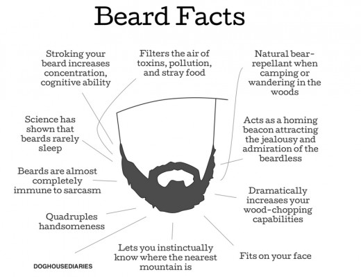 how to keep your face clean with a beard