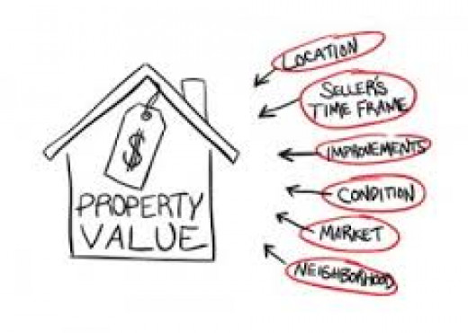 Real estate investors assume the risk of financial loss when they rely on faulty draft property appraisals.