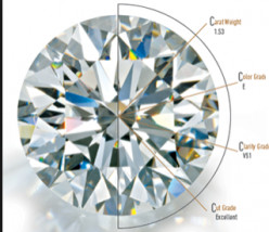What You Should Know Before Buying A Diamond