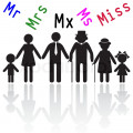 Gender Neutral Honorific Title Mx Gains Acceptance: From Mr, Miss, Mrs, Ms, to Mx