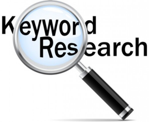See http://searchenginewatch.com/sew/how-to/2193329/a-6-step-process-for-keyword-research for a great article on keyword research and its role in SEO.