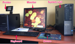 The Three Main Components of Computer System