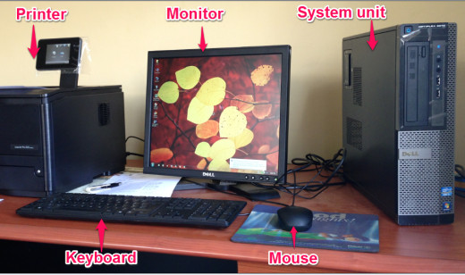 Above is a desktop computer set comprising various hardware components namely, system unit, monitor, keyboard, mouse and printer