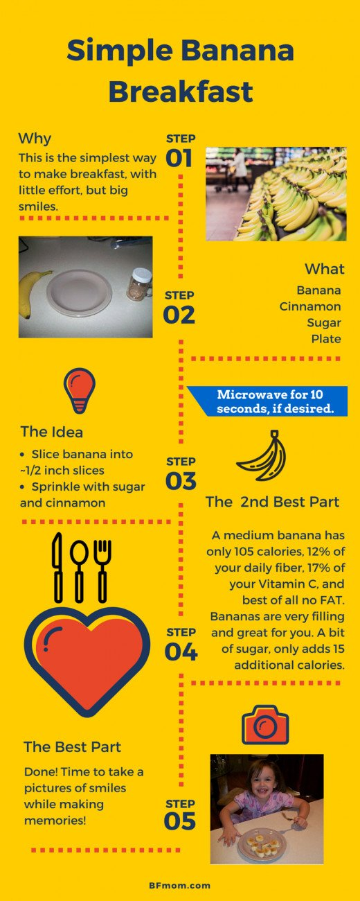 Banana Breakfast Info graphic, Healthy and simple idea your kids will love.