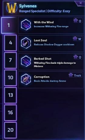 Tier 1 Talents