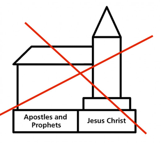 Jesus did not come to build Church buildings.