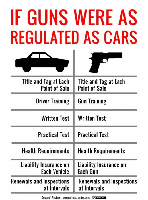 Why not? We register our cars, we test and insure our drivers...