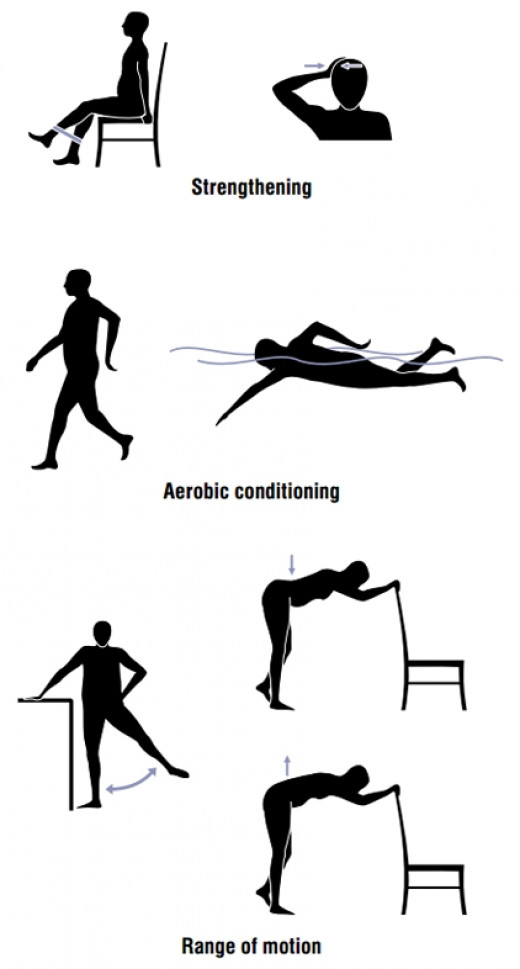 Exercise is important for a healthy body in many ways. Regular aerobic exercise can increase you life expectancy. But how much is enough?
