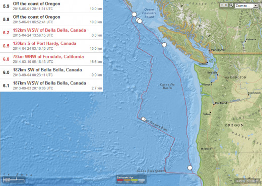 Magnitude 5.8 or larger earthquakes off the Pacific northwest coast (for 2 years ending in June 2015)..