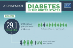 The best type of exercise for people with Type II Diabetes (or pre-diabetes)