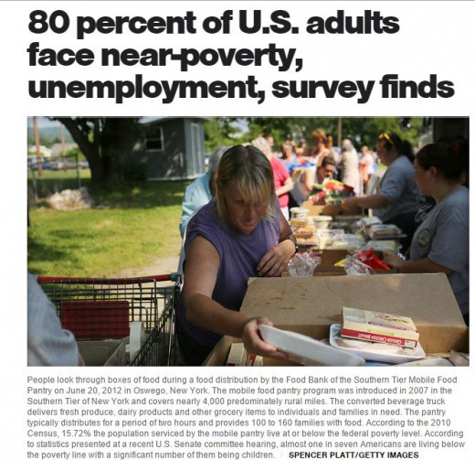 """Four out of 5 U.S. adults struggle with joblessness, near-poverty or reliance on welfare for at least parts of their lives, a sign of deteriorating economic security and an elusive American dream."""
