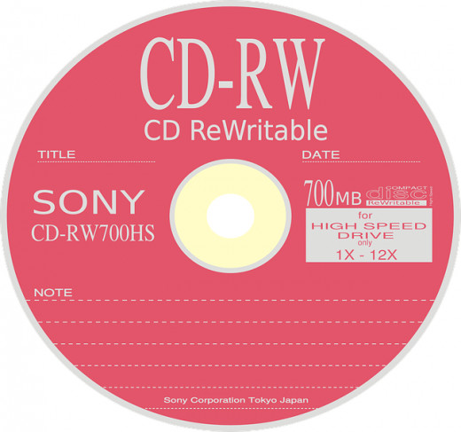 Actual CD. Pretty Much obsolete.