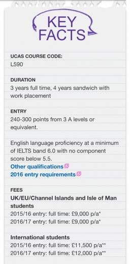 An example showing the required UCAS points for entry onto a degree course.