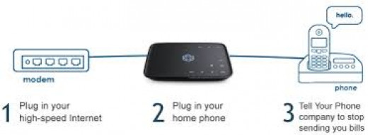 Setup is easy. Connect your Ooma Telo to your router. Then connect your phone to the Telo.