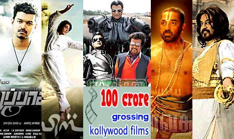 Kollywood Industry (Tamil film industry)