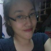Ivyzaide profile image