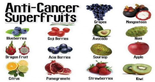 Fruits that prevent and fight cancer