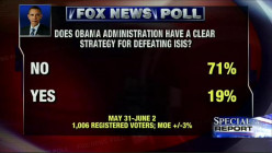 Obama's gross failure with Iran deal, and ISIS, puts administration's incompetence on full display.
