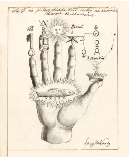 Year:1760_ Philosopher's Hand by Isaac Hollandus