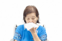 Allergies and your Body: Digestive Tract, the Skin, the Eyes, the Nose and the Ears
